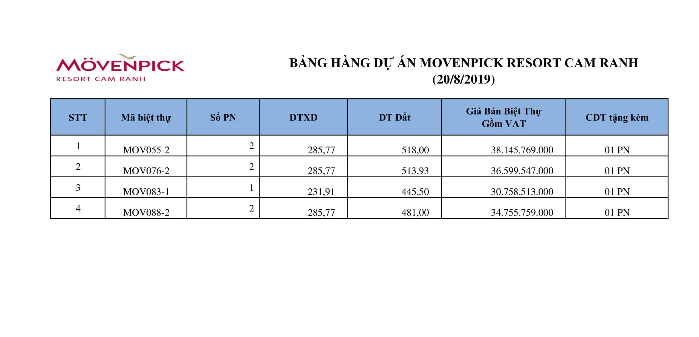 bang-hang-du-an-movenpick-cam-ranh