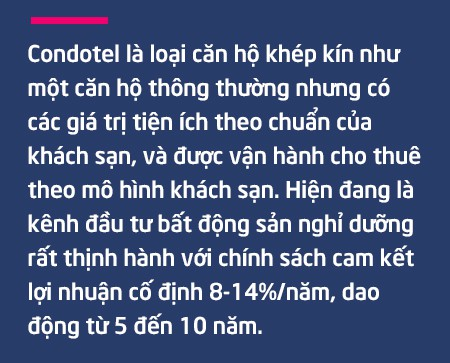 cam-ket-loi-nhuan-condotel