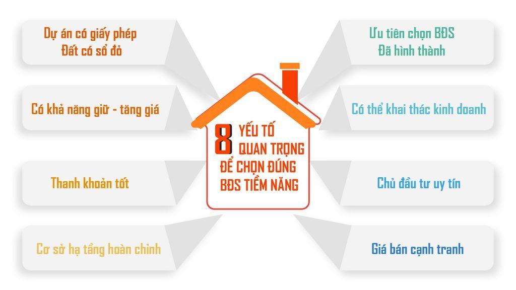 yeu-to-can-quan-tam-khi-lua-chon-san-pham-bds