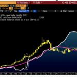 Thời điểm này đầu tư vàng rủi ro rất lớn cho người mua