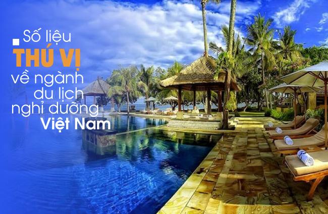 so-lieu-thu-vi-ve-nganh-du-lich-nghi-duong-viet-nam