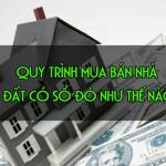 Hướng dẫn quy trình mua bán nhà đất theo đúng luật